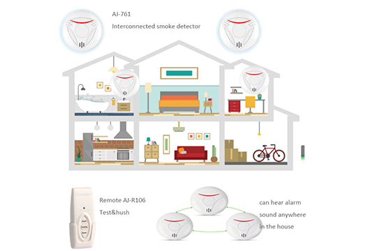Interconnected Smoke Detector